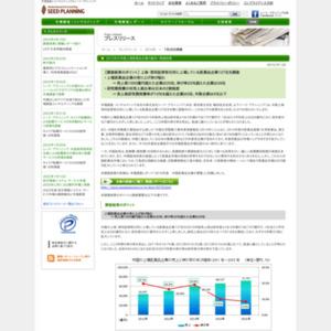 2015年の中国上場医薬品企業の動向