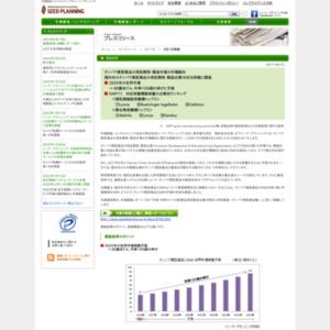 タンパク質医薬品の受託開発・製造市場の市場動向