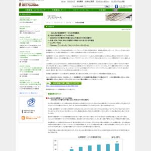 法人向け名刺管理サービスの市場動向