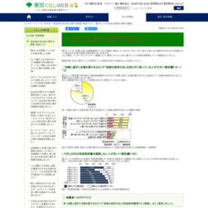 電子レンジの安全な使用に関する調査報告書