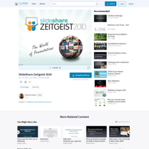 SlideShare Zeitgeist 2010-プレゼン・スライド実態調査