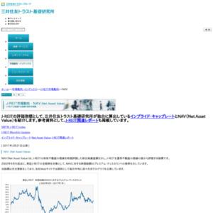 J-REIT市場動向