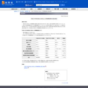 平成27年特定独立行政法人の常勤職員数の国会報告