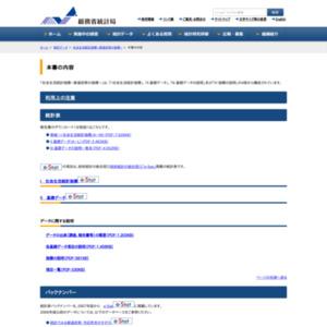 社会生活統計指標-都道府県の指標-2014