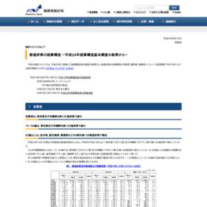 都道府県の就業構造 -平成24年就業構造基本調査の結果から-