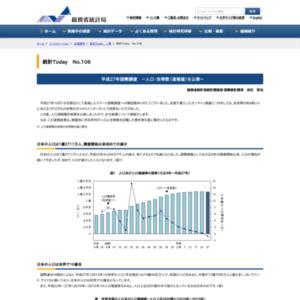 平成27年国勢調査 -人口・世帯数(速報値)を公表-