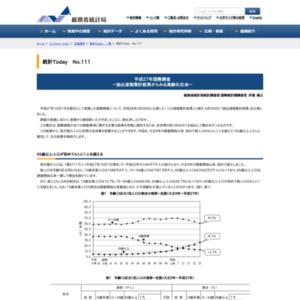 平成27年国勢調査-抽出速報集計結果からみる高齢化社会-