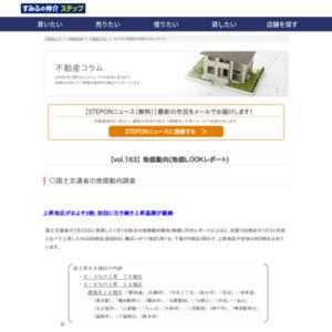地価動向(地価LOOKレポート)(vol.163)