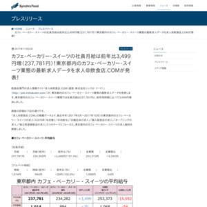 カフェ・ベーカリー・スイーツの社員月給は前年比3,499円増(237,781円)!東京都内のカフェ・ベーカリー・スイーツ業態の最新求人データ