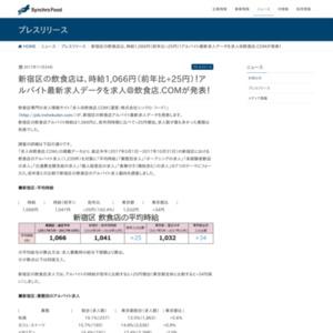 新宿区の飲食店は、時給1,066円(前年比+25円)!アルバイト最新求人データ