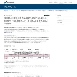 東京都中央区の飲食店は、時給1,116円(前年比+21円)!アルバイト最新求人データを求人@飲食店.COMが発表!