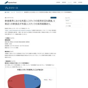 飲食業界における外国人スタッフの採用状況を調査。5割近くの飲食店が外国人スタッフの採用経験あり。