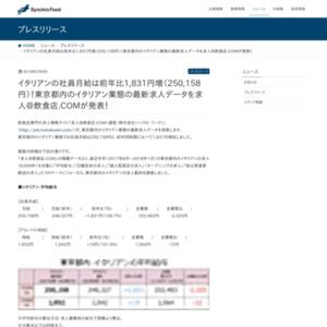 東京都内のイタリアン業態の最新求人データ(2017年8月~2018年1月)