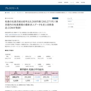 和食の社員月給は前年比9,268円増(260,271円)!東京都内の和食業態の最新求人データを求人@が発表!