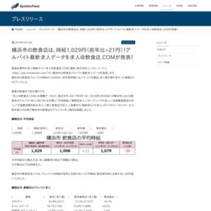 横浜市の飲食店は、時給1,029円(前年比+21円)!アルバイト最新求人データを求人@が発表!