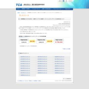 有害サイトアクセス制限サービス (フィルタリングサービス)利用状況