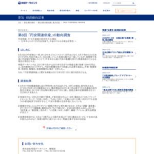 第8回「円安関連倒産」の動向調査