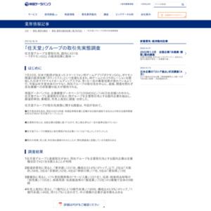 「任天堂」グループの取引先実態調査