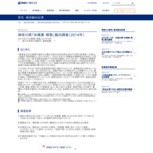 神奈川県「休廃業・解散」動向調査(2014年)