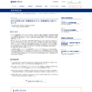 2013年度九州・沖縄地区ホテル・旅館業売上高ランキング