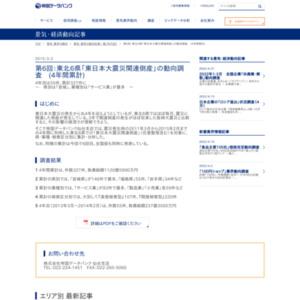 第6回:東北6県「東日本大震災関連倒産」の動向調査(4年間累計)