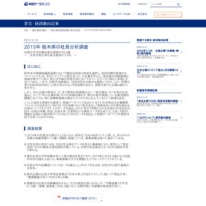 2015年 栃木県の社長分析調査