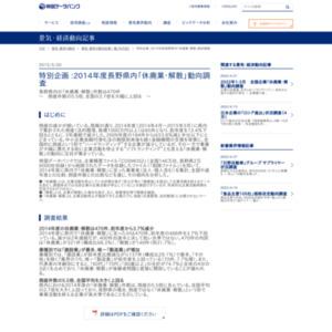 2014年度長野県内「休廃業・解散」動向調査