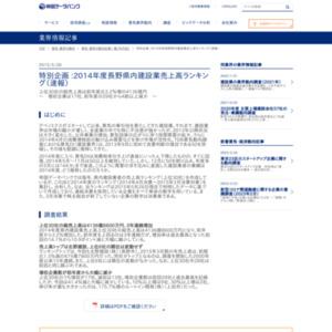 2014年度長野県内建設業売上高ランキング(速報)