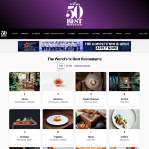 The World's 50 Best Restaurants 1-50
