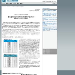 地域ブランド調査2010