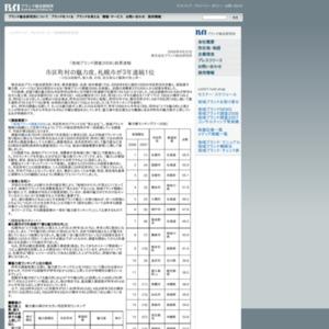 地域ブランド調査2008