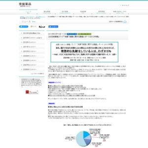 """ノブ """"洗顔""""実態に関する調査レポート2013年春"""