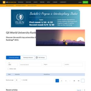 QS World University Rankings 2014/15