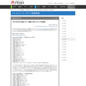 2014年5月の海外ツアー検索人気ランキング