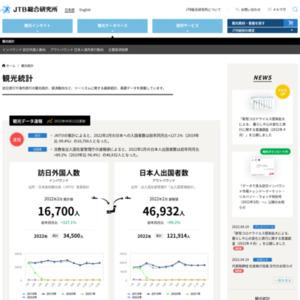 観光データ速報2015年3月号
