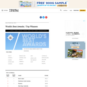 World's Best Awards 2014 Top Winners
