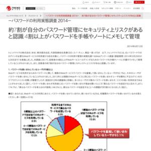 パスワードの利用実態調査 2014