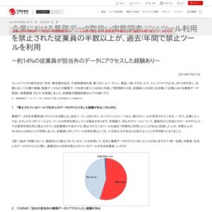 企業における業務データ取扱い実態調査 2014