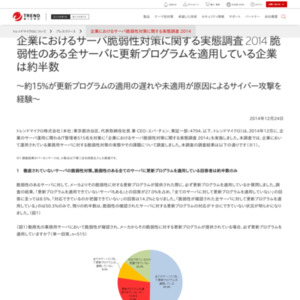 企業におけるサーバ脆弱性対策に関する実態調査 2014