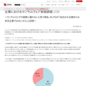 企業におけるランサムウェア実態調査 2016