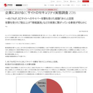 企業におけるECサイトのセキュリティ実態調査 2016