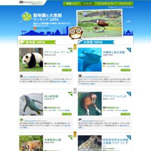 行ってよかった動物園&水族館ランキング2013