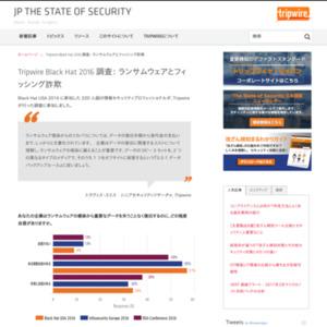 Tripwire Black Hat 2016 調査: ランサムウェアとフィッシング詐欺