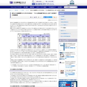 国内407金融機関(2012年9月末時点) 「中小企業金融円滑化法」に基づく返済猶予の実績調査