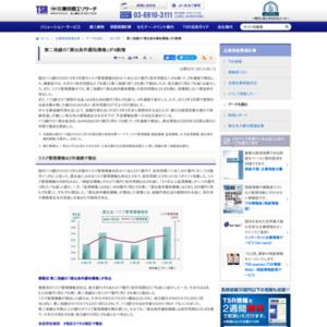 第二地銀の「貸出条件緩和債権」が4割増