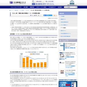 「主な上場 電機、輸送用機器メーカーの労務費」調査