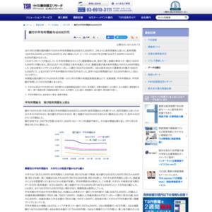銀行の平均年間給与は608万円