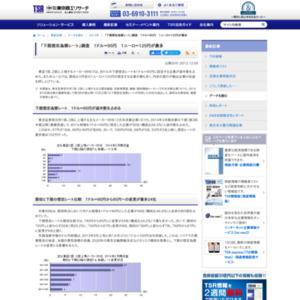 「想定為替レート」調査 1ドル=95円 1ユーロ=125円が最多