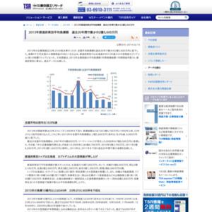 2013年都道府県別平均負債額 過去20年間で最少の2億5,600万円