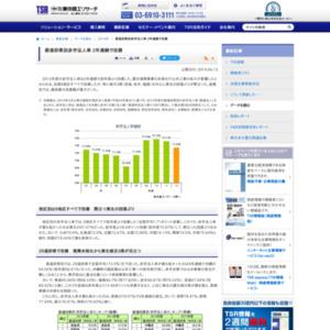 都道府県別赤字法人率 2年連続で改善